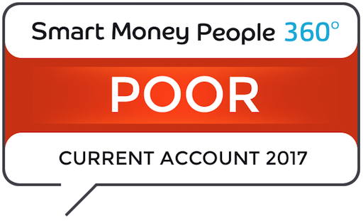 Poor Current Account Rating