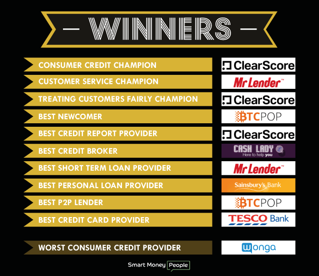2016 Consumer Credit Awards Winners