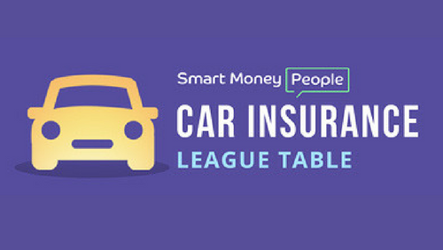 Think Money Car Insurance Phone Number